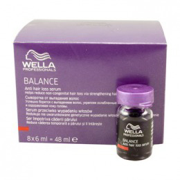 Ser Wella Ballance Anti Hair Loss